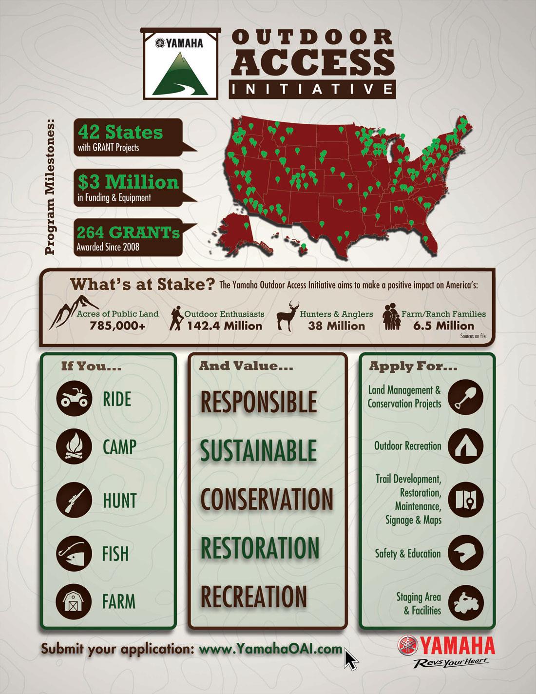 OAI-Infographic16